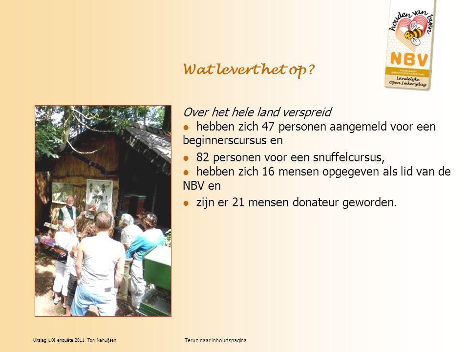 Terug naar inhoudspagina Uitslag LOI enquête 2011, Ton Nahuijsen Wat levert het op.