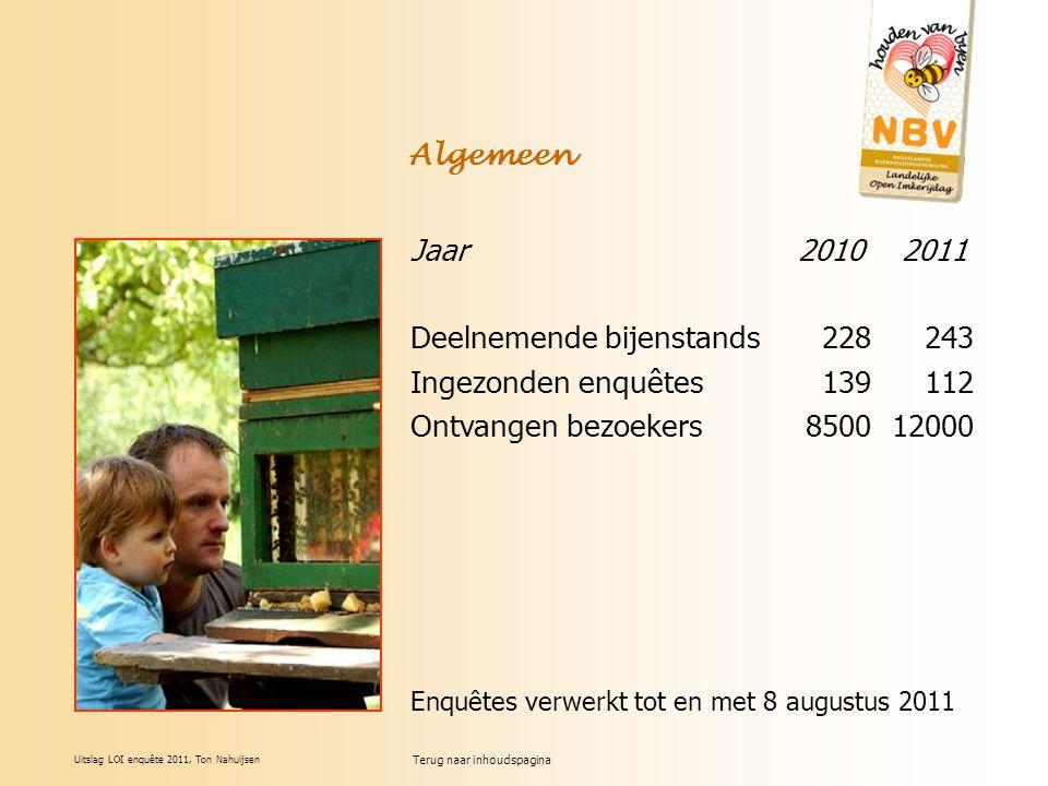 Jaar 2010 2011 Deelnemende bijenstands 228 243 Ingezonden enquêtes 139 112 Ontvangen bezoekers 8500 12000 Enquêtes verwerkt tot en met 8 augustus 2011 Algemeen Terug naar inhoudspagina Uitslag LOI enquête 2011, Ton Nahuijsen