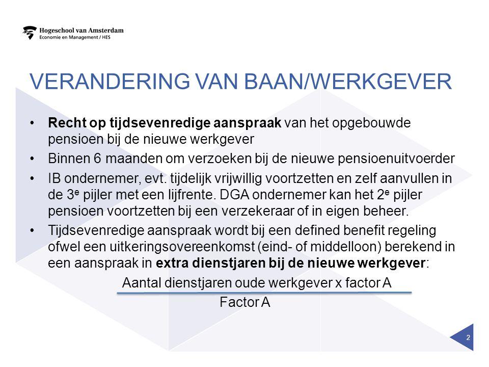 VERANDERING VAN BAAN/WERKGEVER Recht op tijdsevenredige aanspraak van het opgebouwde pensioen bij de nieuwe werkgever Binnen 6 maanden om verzoeken bij de nieuwe pensioenuitvoerder IB ondernemer, evt.