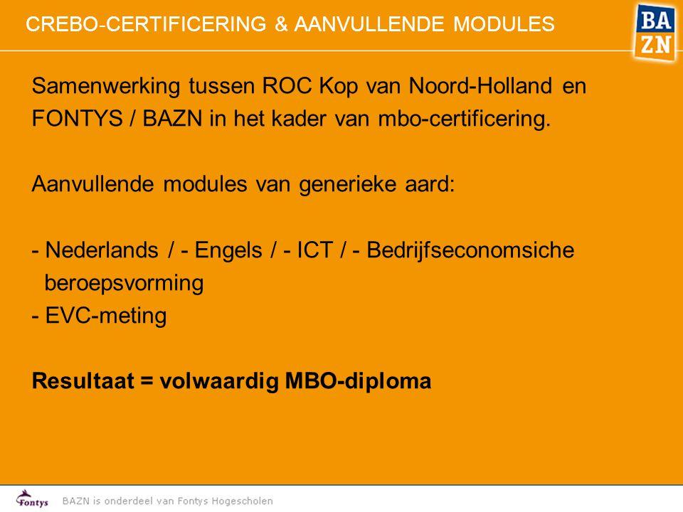 CREBO-CERTIFICERING & AANVULLENDE MODULES Samenwerking tussen ROC Kop van Noord-Holland en FONTYS / BAZN in het kader van mbo-certificering.