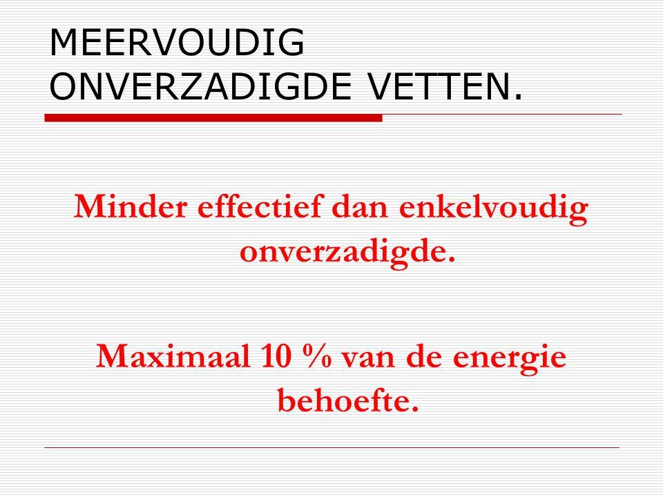 MEERVOUDIG ONVERZADIGDE VETTEN. Minder effectief dan enkelvoudig onverzadigde. Maximaal 10 % van de energie behoefte.