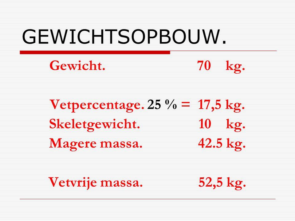 GEWICHTSOPBOUW. Gewicht. 70 kg. Vetpercentage. 25 % = 17,5 kg. Skeletgewicht. 10 kg. Magere massa. 42.5 kg. Vetvrije massa. 52,5 kg.