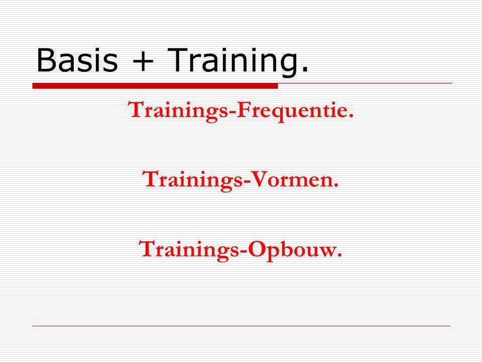 Basis + Training. Trainings-Frequentie. Trainings-Vormen. Trainings-Opbouw.