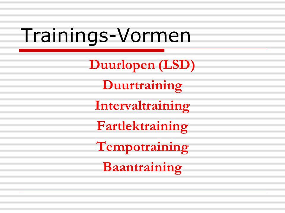 Trainings-Vormen Duurlopen (LSD) Duurtraining Intervaltraining Fartlektraining Tempotraining Baantraining