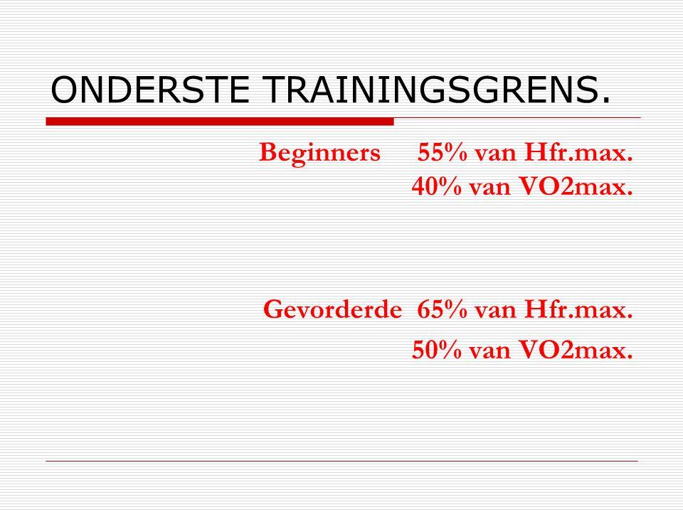 ONDERSTE TRAININGSGRENS. Beginners 55% van Hfr.max. 40% van VO2max. Gevorderde 65% van Hfr.max. 50% van VO2max.