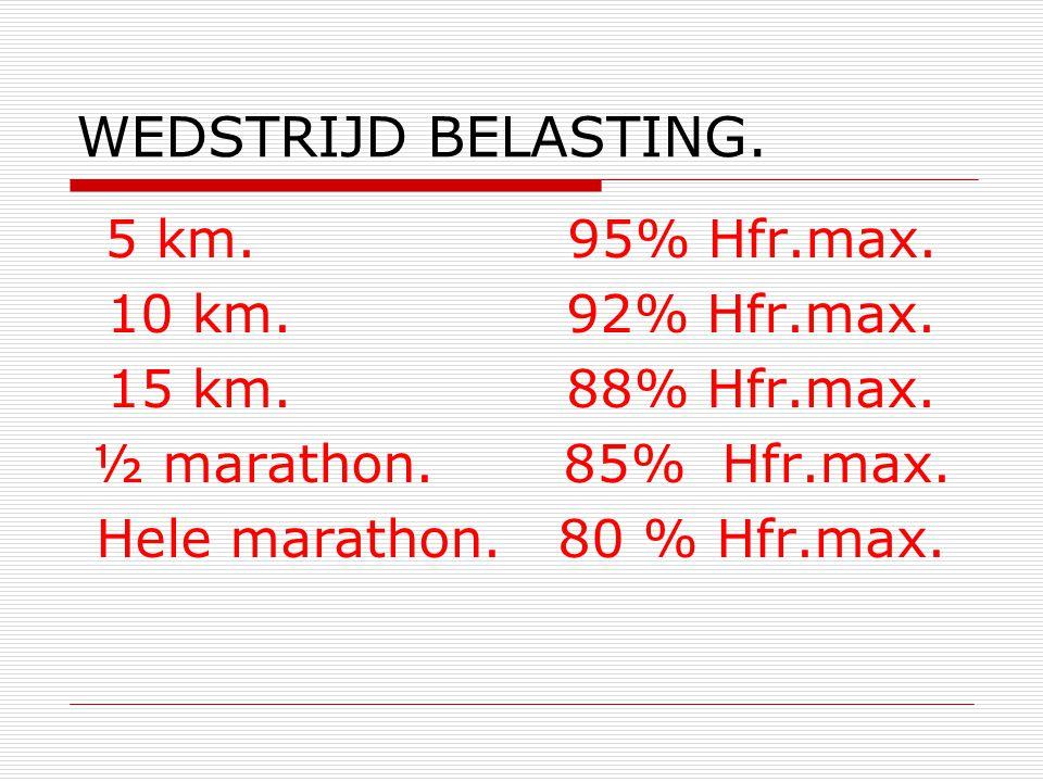 WEDSTRIJD BELASTING. 5 km. 95% Hfr.max. 10 km. 92% Hfr.max. 15 km. 88% Hfr.max. ½ marathon. 85% Hfr.max. Hele marathon. 80 % Hfr.max.