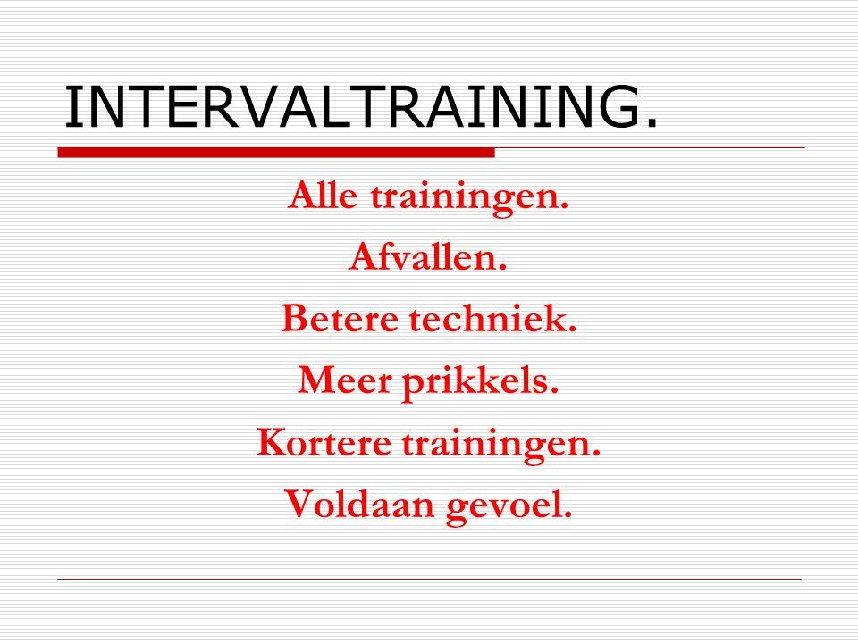 INTERVALTRAINING. Alle trainingen. Afvallen. Betere techniek. Meer prikkels. Kortere trainingen. Voldaan gevoel.