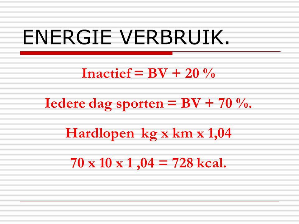 ENERGIE VERBRUIK. Inactief = BV + 20 % Iedere dag sporten = BV + 70 %. Hardlopen kg x km x 1,04 70 x 10 x 1,04 = 728 kcal.