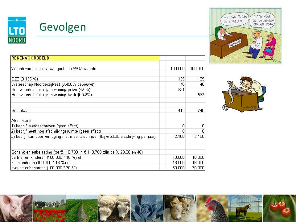 Bevindingen taxatie (3) 10) Houten ligboxenstallen worden berekend als steen en zijn afgeschreven (40 jr oude ligboxenstal (1972) staat berekend met steen voor € 80.000, had moeten zijn € 24.000 (hout i.p.v.