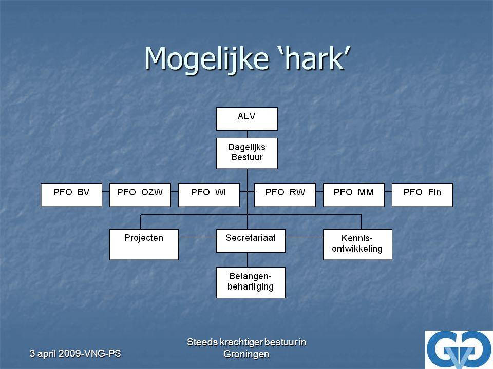 3 april 2009-VNG-PS Steeds krachtiger bestuur in Groningen Mogelijke 'hark'