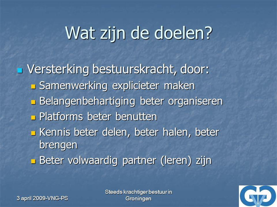 3 april 2009-VNG-PS Steeds krachtiger bestuur in Groningen Kennis delen Goed gebruik maken van (kennis)netwerken van de stad Goed gebruik maken van (kennis)netwerken van de stad Ad-hoc, wel volgens vooraf gestelde afspraken, ambtelijke ondersteuning leveren Ad-hoc, wel volgens vooraf gestelde afspraken, ambtelijke ondersteuning leveren