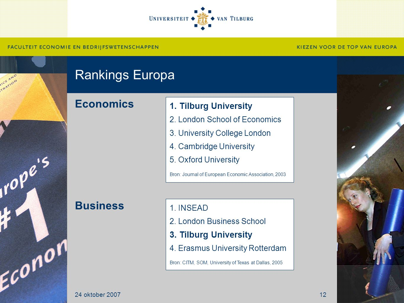 Rankings Europa 1.Tilburg University 2. London School of Economics 3.