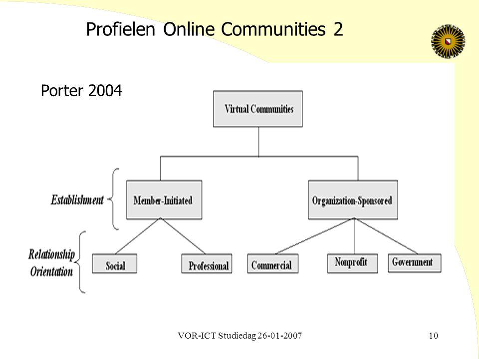 VOR-ICT Studiedag 26-01-200710 Profielen Online Communities 2 Porter 2004