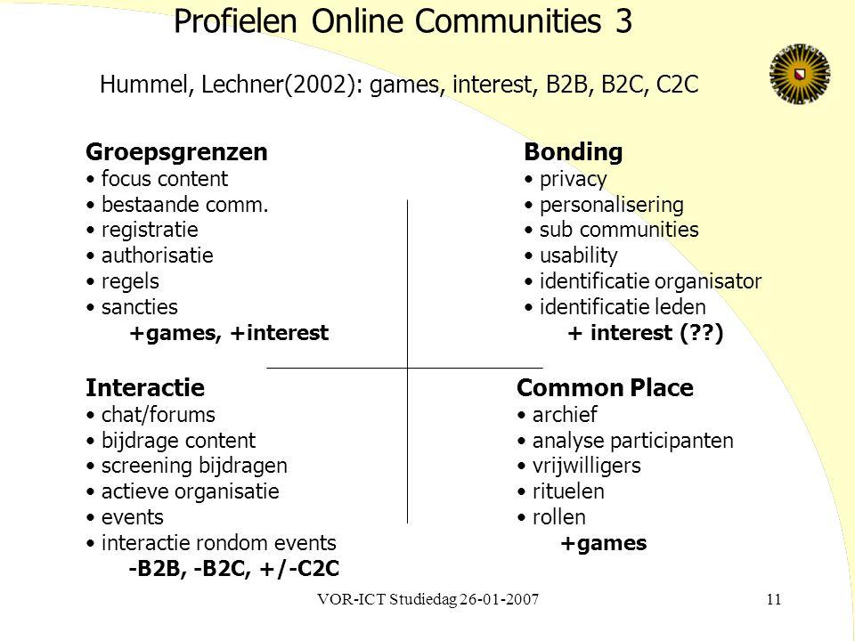VOR-ICT Studiedag 26-01-200711 Profielen Online Communities 3 Hummel, Lechner(2002): games, interest, B2B, B2C, C2C Groepsgrenzen focus content bestaande comm.