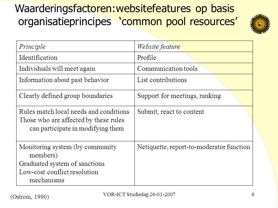 VOR-ICT Studiedag 26-01-20076 Waarderingsfactoren:websitefeatures op basis organisatieprincipes 'common pool resources' (Ostrom, 1990) PrincipleWebsit