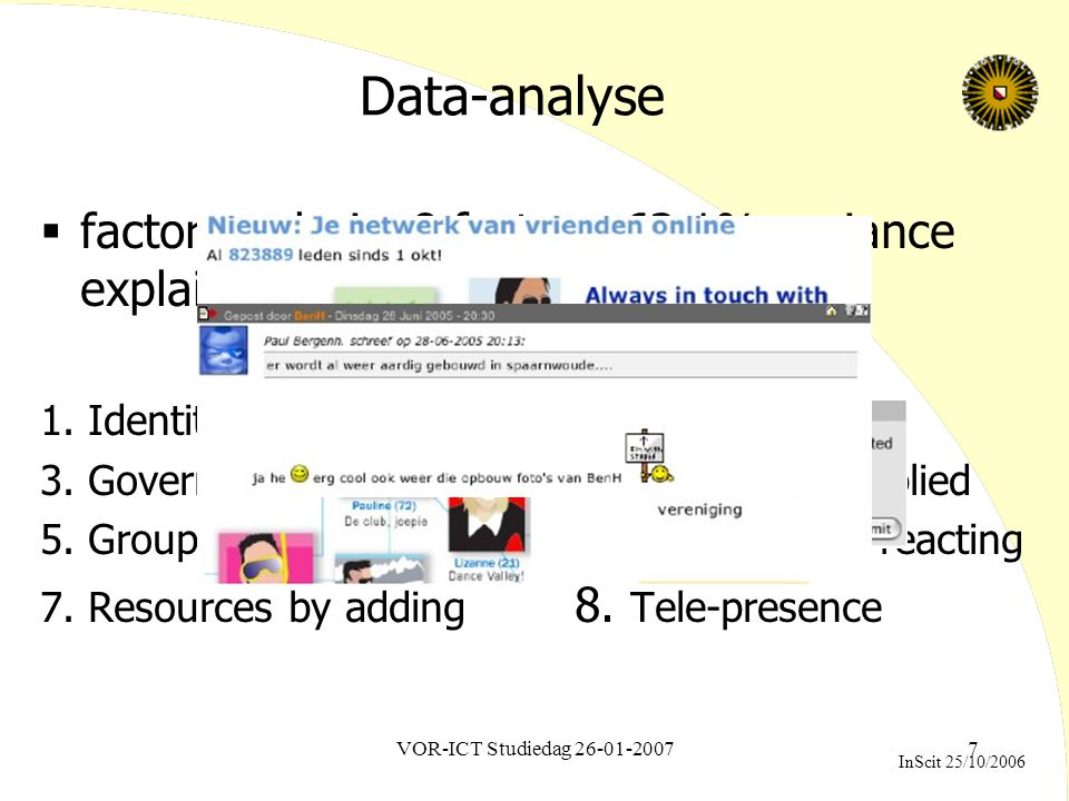 VOR-ICT Studiedag 26-01-20077 Data-analyse  factor analysis: 8 factors, 63.1% variance explained 1. Identity 2. Grounding 3. Governance 4. Resources