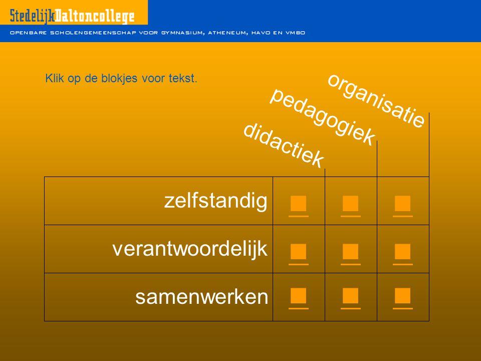 zelfstandig verantwoordelijk samenwerken organisatie pedagogiek didactiek Klik op de blokjes voor tekst.