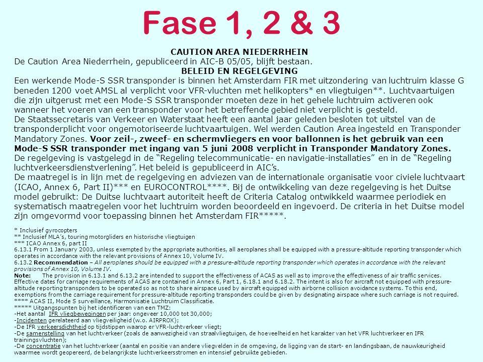 Fase 1, 2 & 3 CAUTION AREA NIEDERRHEIN De Caution Area Niederrhein, gepubliceerd in AIC-B 05/05, blijft bestaan. BELEID EN REGELGEVING Een werkende Mo
