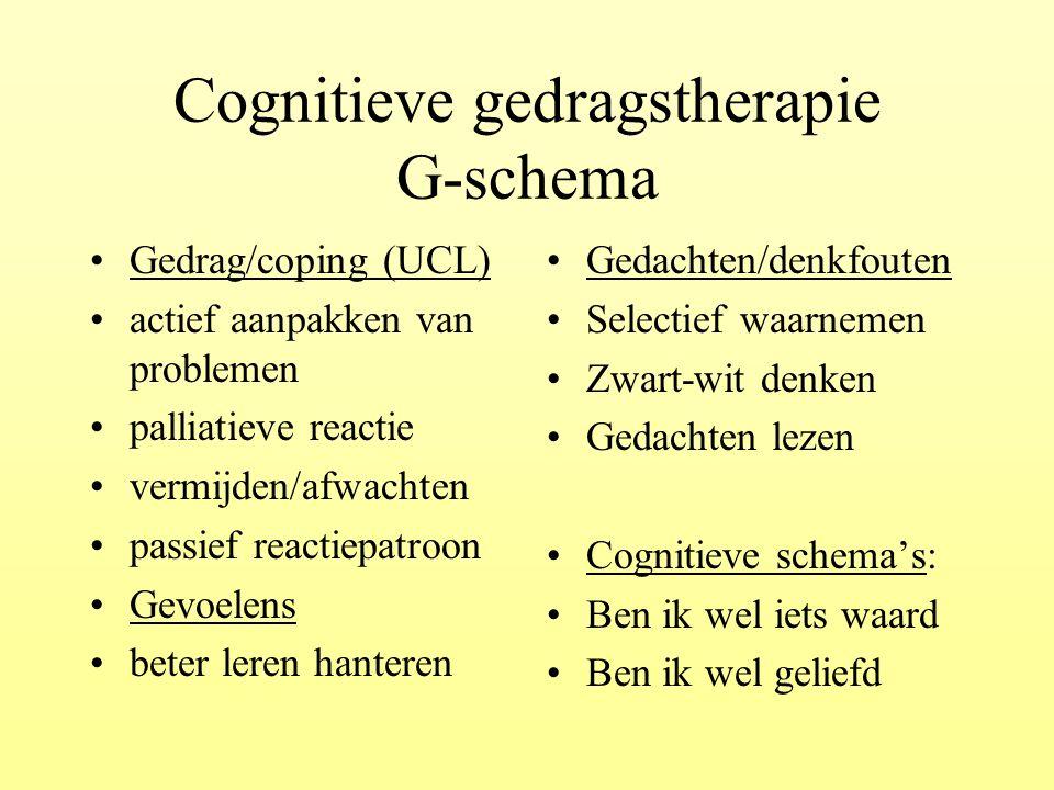 Cognitieve gedragstherapie G-schema Gedrag/coping (UCL) actief aanpakken van problemen palliatieve reactie vermijden/afwachten passief reactiepatroon
