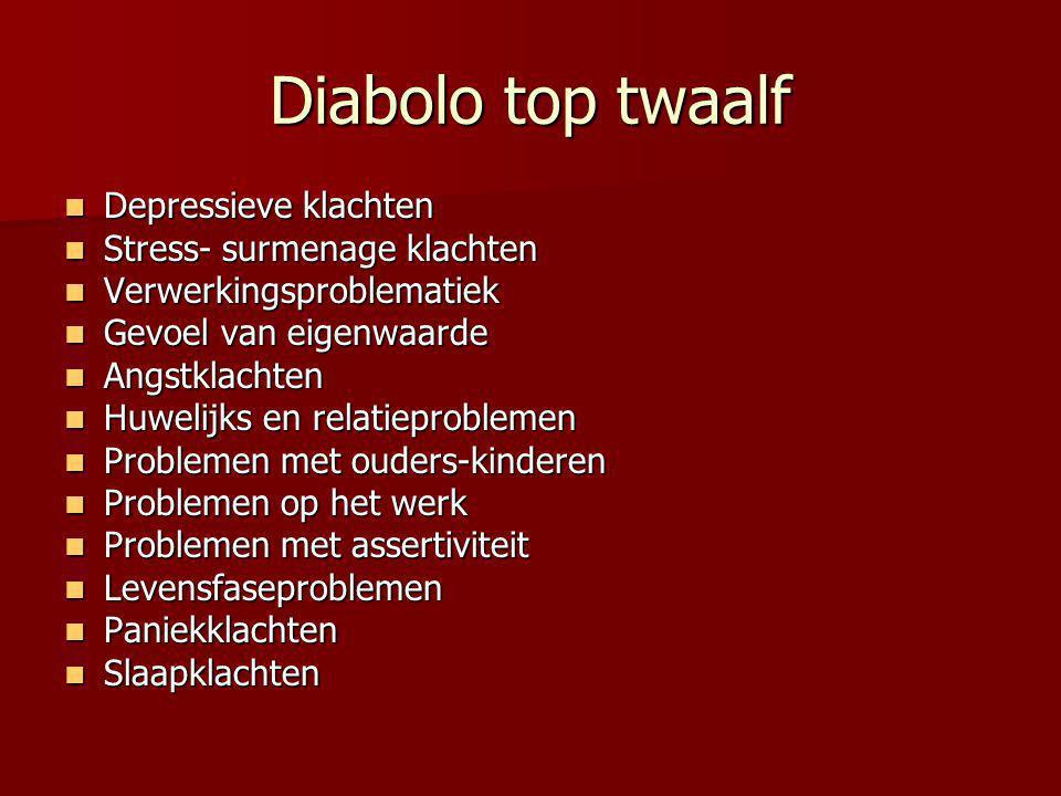 Diabolo top twaalf Depressieve klachten Depressieve klachten Stress- surmenage klachten Stress- surmenage klachten Verwerkingsproblematiek Verwerkings