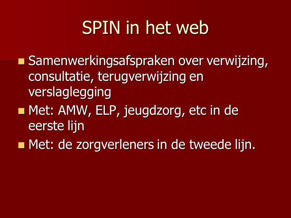 SPIN in het web Samenwerkingsafspraken over verwijzing, consultatie, terugverwijzing en verslaglegging Samenwerkingsafspraken over verwijzing, consult