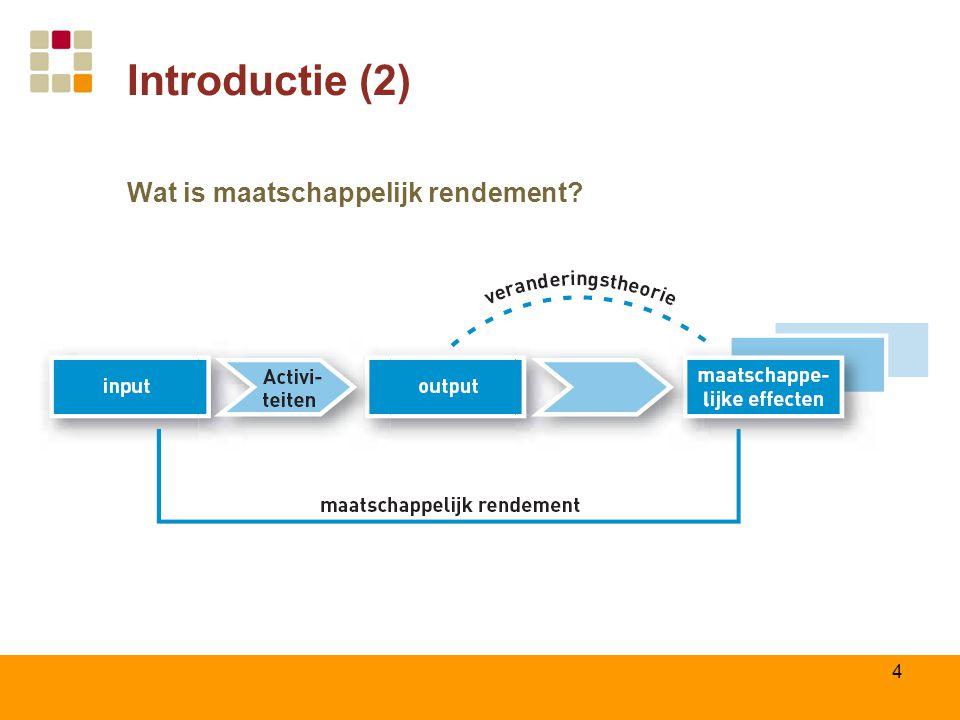 5 Introductie (3) Verschil met financieel rendement.