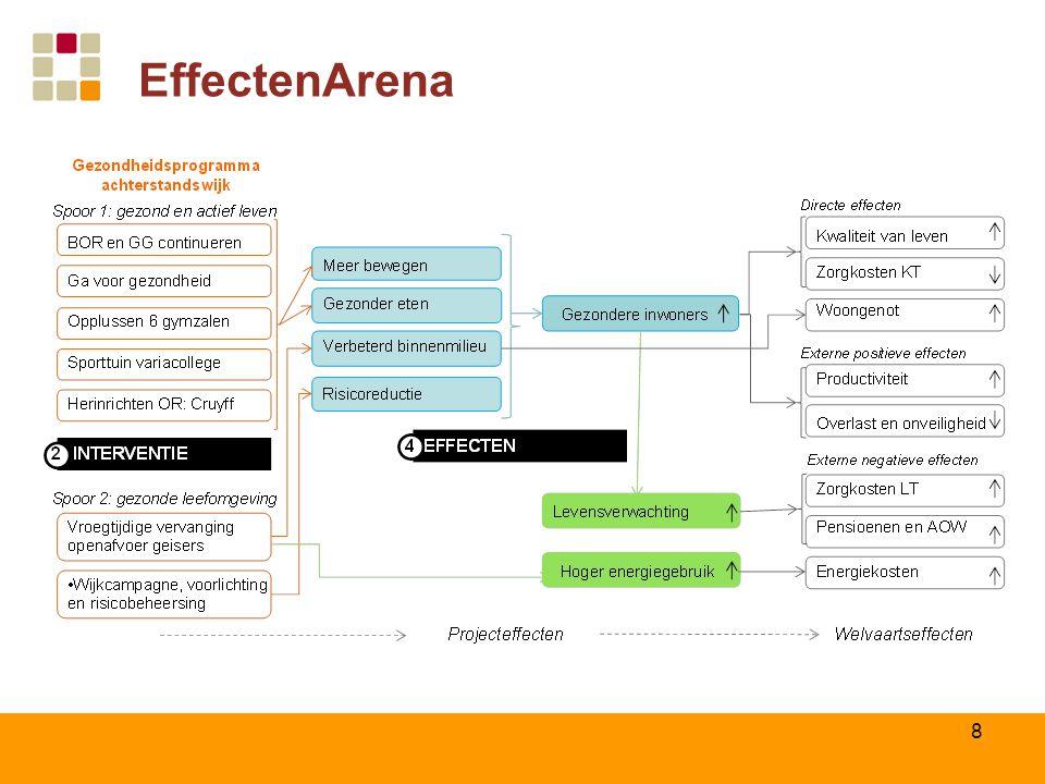 8 EffectenArena