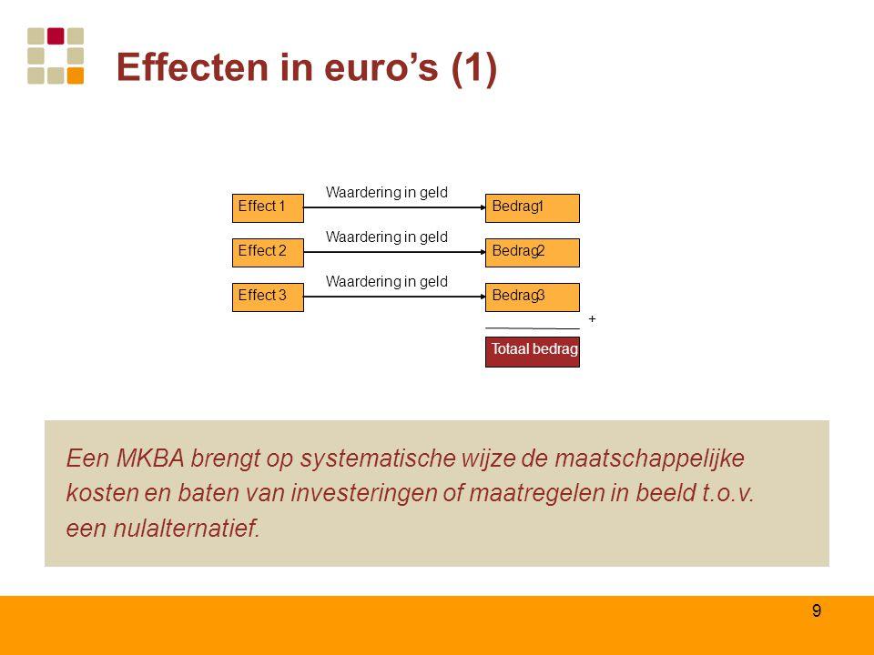 9 Een MKBA brengt op systematische wijze de maatschappelijke kosten en baten van investeringen of maatregelen in beeld t.o.v. een nulalternatief. Effe