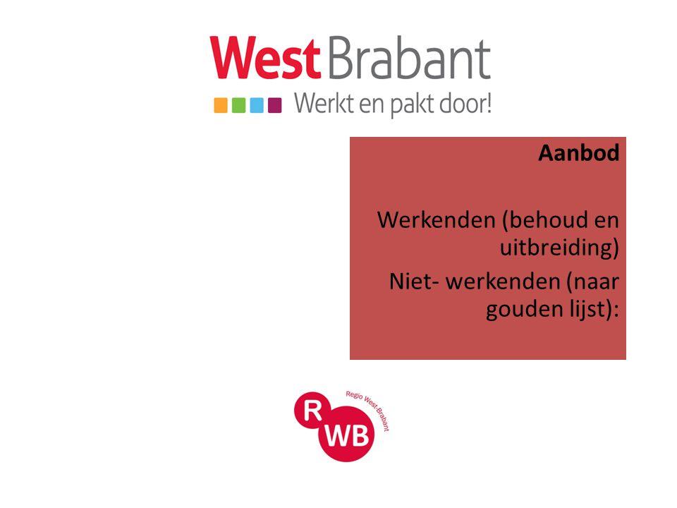 http:// www.welslagendiversiteit.nl