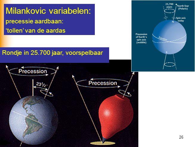 26 Milankovic variabelen: precessie aardbaan: 'tollen' van de aardas Rondje in 25.700 jaar, voorspelbaar