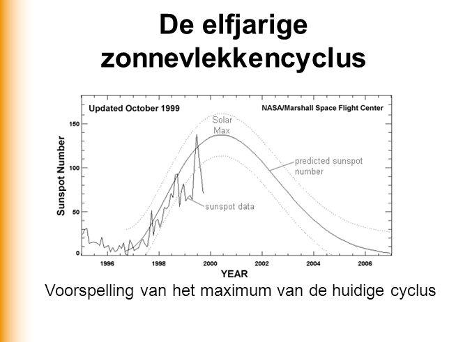 De elfjarige zonnevlekkencyclus Voorspelling van het maximum van de huidige cyclus