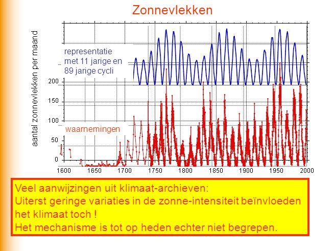 Zonnevlekken waarnemingen representatie met 11 jarige en 89 jarige cycli Veel aanwijzingen uit klimaat-archieven: Uiterst geringe variaties in de zonn