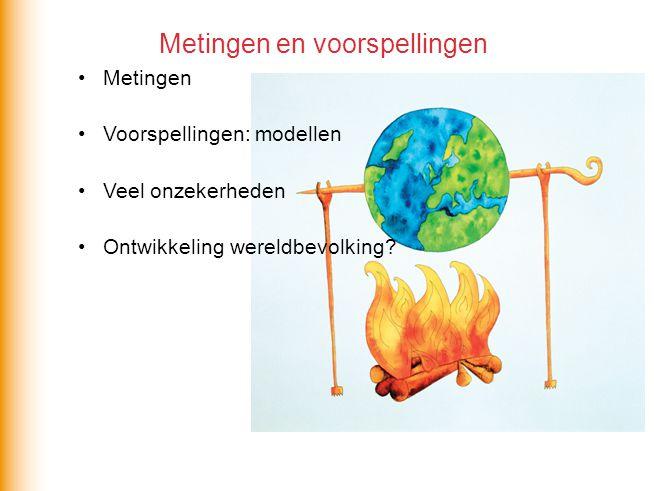 Metingen en voorspellingen Metingen Voorspellingen: modellen Veel onzekerheden Ontwikkeling wereldbevolking?