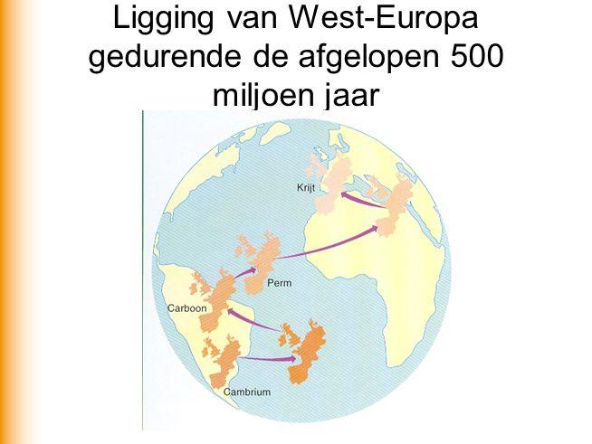 Ligging van West-Europa gedurende de afgelopen 500 miljoen jaar