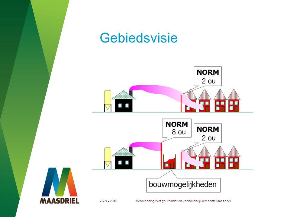 Gebiedsvisie 22- 9 - 2010Verordening Wet geurhinder en veehouderij Gemeente Maasdriel 2 ou 8 ou