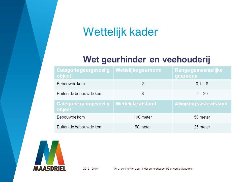 22- 9 - 2010Verordening Wet geurhinder en veehouderij Gemeente Maasdriel Wettelijk kader Wet geurhinder en veehouderij Categorie geurgevoelig object W