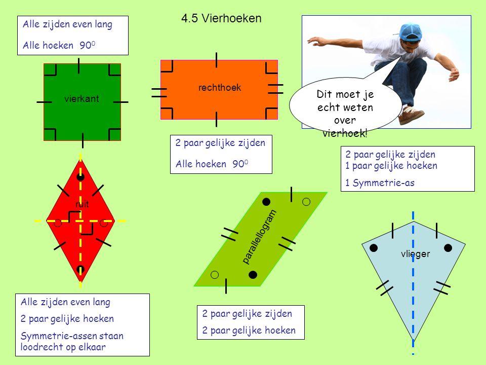Dit moet je echt weten over vierhoek! 4.5 Vierhoeken vierkant Alle zijden even lang Alle hoeken 90 0 Alle zijden even lang 2 paar gelijke hoeken Symme