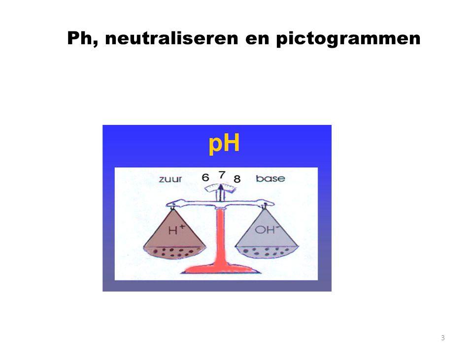 Ph, neutraliseren en pictogrammen 3