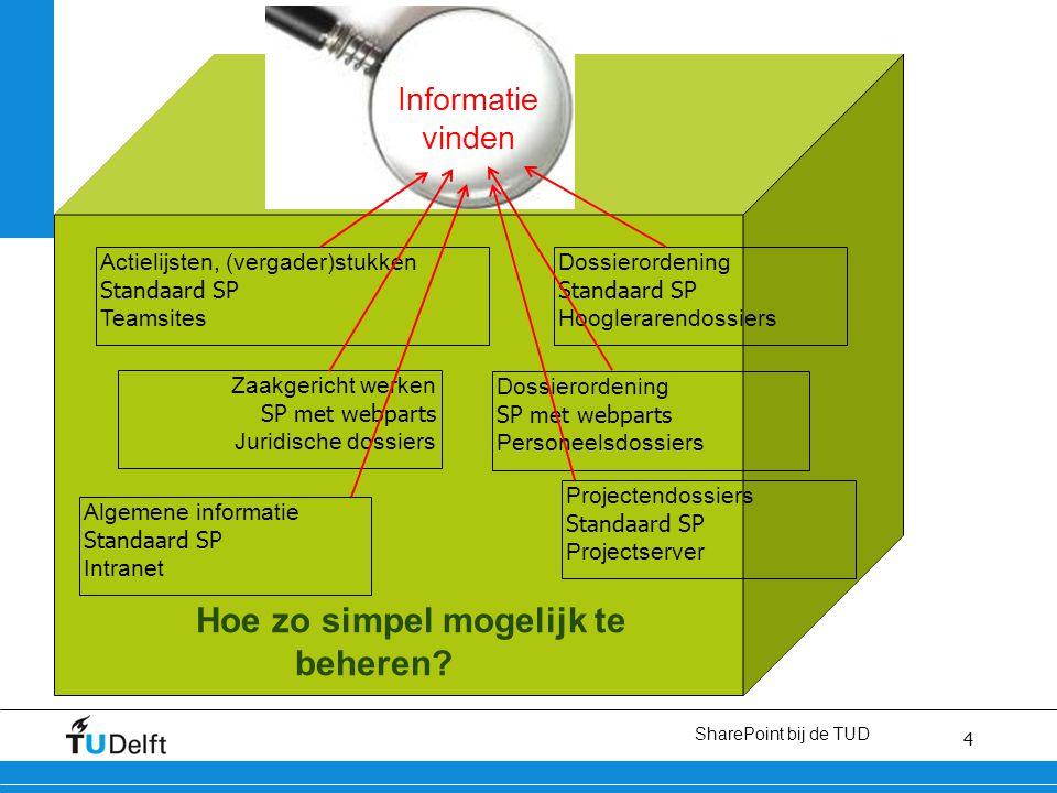 4 SharePoint bij de TUD 4 Hoe zo simpel mogelijk te beheren.
