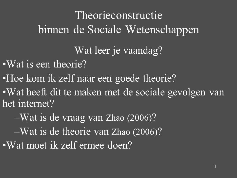 1 Theorieconstructie binnen de Sociale Wetenschappen Wat leer je vaandag? Wat is een theorie? Hoe kom ik zelf naar een goede theorie? Wat heeft dit te