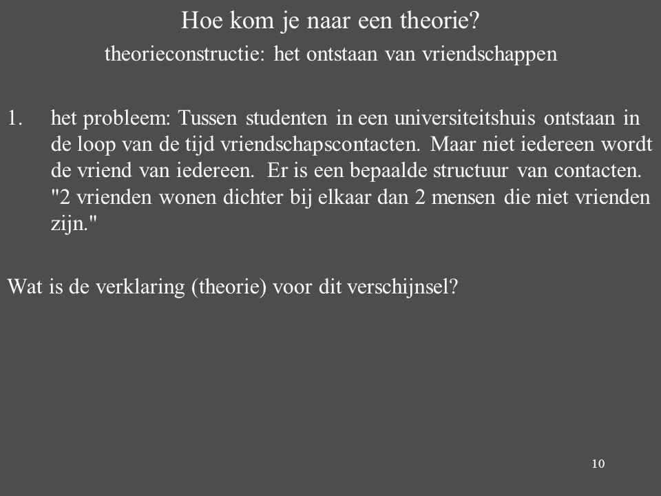 10 Hoe kom je naar een theorie? theorieconstructie: het ontstaan van vriendschappen 1. het probleem: Tussen studenten in een universiteitshuis ontstaa