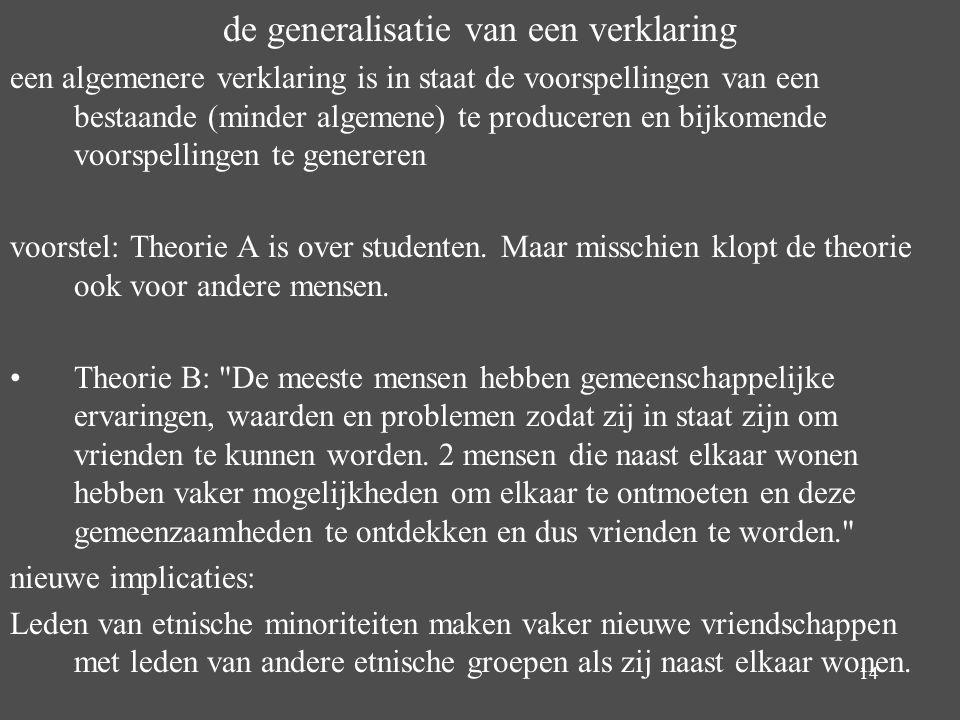 14 de generalisatie van een verklaring een algemenere verklaring is in staat de voorspellingen van een bestaande (minder algemene) te produceren en bi