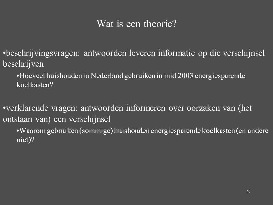 2 Wat is een theorie? beschrijvingsvragen: antwoorden leveren informatie op die verschijnsel beschrijven Hoeveel huishouden in Nederland gebruiken in