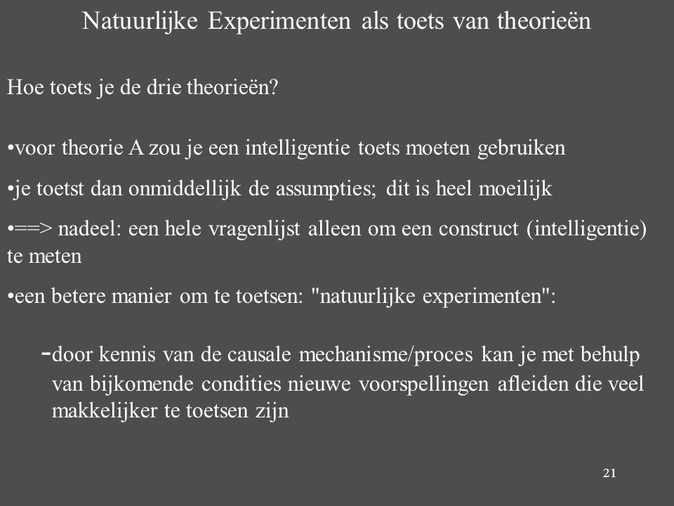 21 Natuurlijke Experimenten als toets van theorieën Hoe toets je de drie theorieën? voor theorie A zou je een intelligentie toets moeten gebruiken je