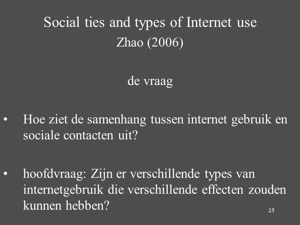 25 Social ties and types of Internet use Zhao (2006) de vraag Hoe ziet de samenhang tussen internet gebruik en sociale contacten uit? hoofdvraag: Zijn