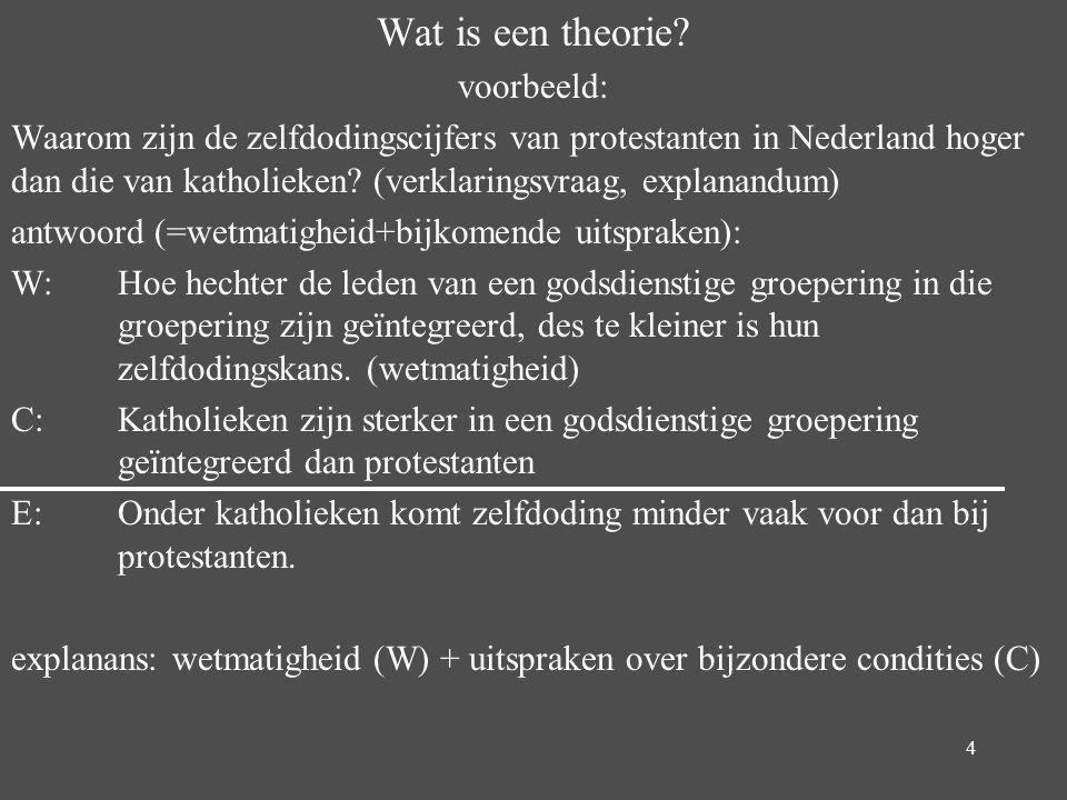 4 Wat is een theorie? voorbeeld: Waarom zijn de zelfdodingscijfers van protestanten in Nederland hoger dan die van katholieken? (verklaringsvraag, exp
