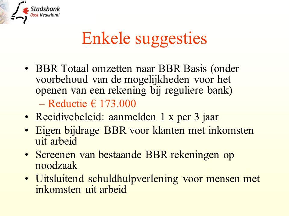 Enkele suggesties BBR Totaal omzetten naar BBR Basis (onder voorbehoud van de mogelijkheden voor het openen van een rekening bij reguliere bank) –Redu