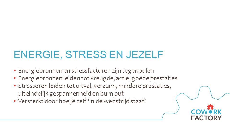 ENERGIE, STRESS EN JEZELF Energiebronnen en stressfactoren zijn tegenpolen Energiebronnen leiden tot vreugde, actie, goede prestaties Stressoren leiden tot uitval, verzuim, mindere prestaties, uiteindelijk gespannenheid en burn out Versterkt door hoe je zelf 'in de wedstrijd staat'