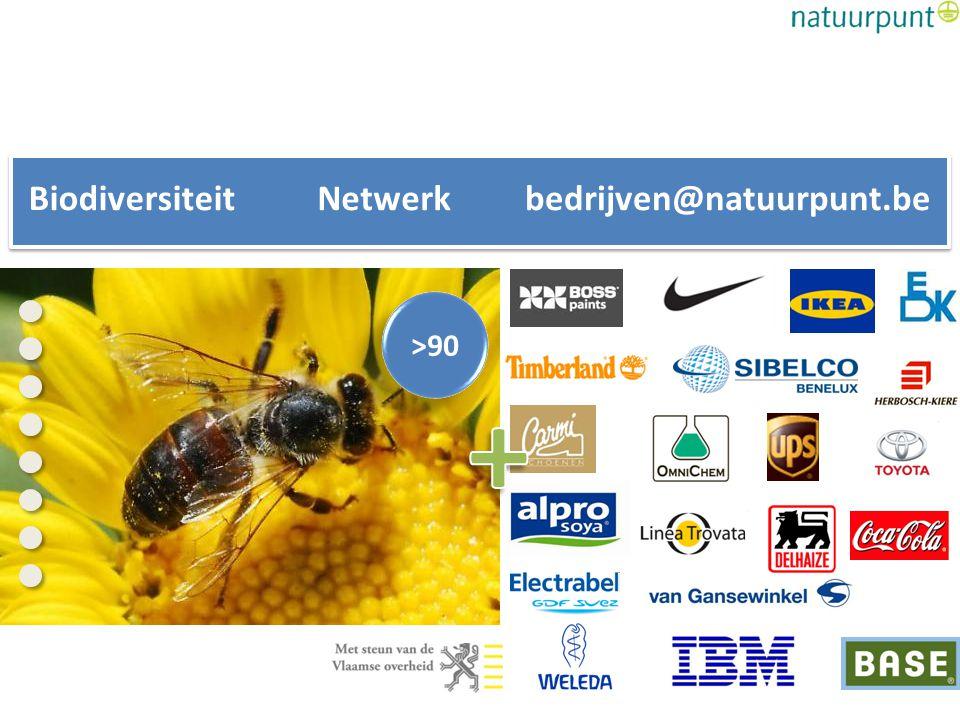 BiodiversiteitNetwerkbedrijven@natuurpunt.be >90