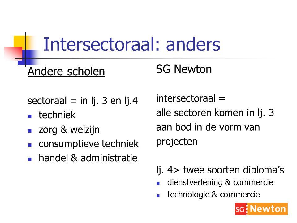 Intersectoraal: anders Andere scholen sectoraal = in lj.